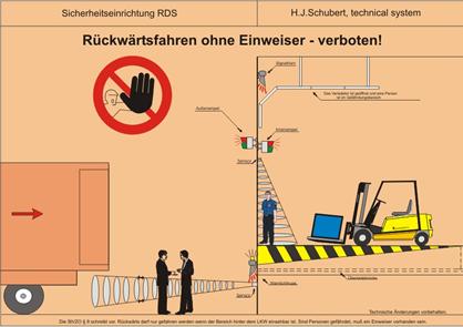Rückwärtsfahren ohne Einweiser - verboten. Unser Personenschutz-System Verladerampe löst das Problem!