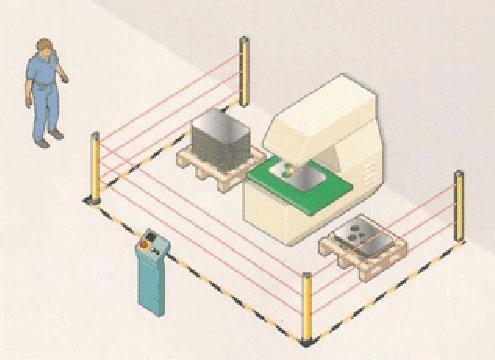 Sensortechnologie zum Schutz vor Personenschäden und Produktionsunterbrechnungen